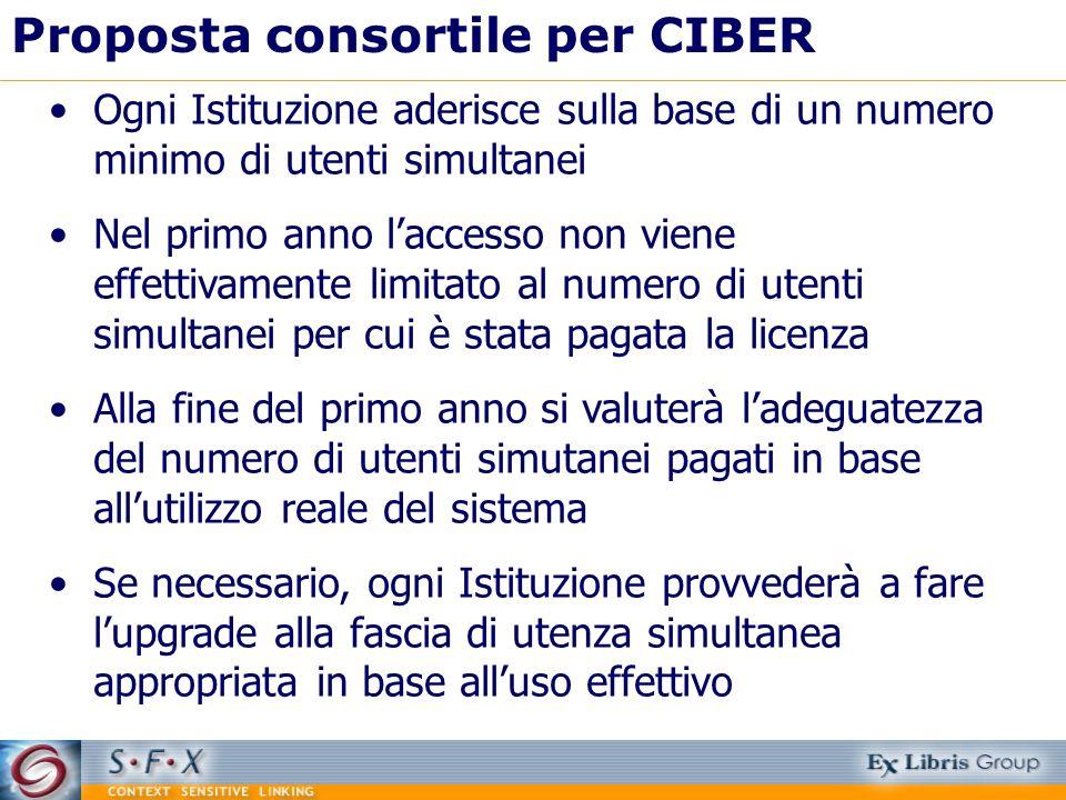 Proposta consortile per CIBER