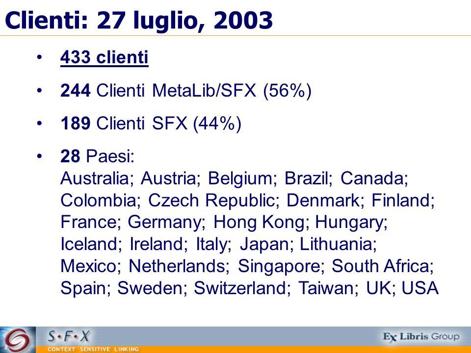 Clienti: 27 luglio, 2003 433 clienti 244 Clienti MetaLib/SFX (56%)