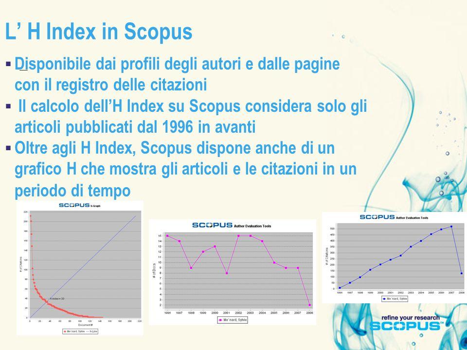 L' H Index in Scopus Disponibile dai profili degli autori e dalle pagine con il registro delle citazioni.