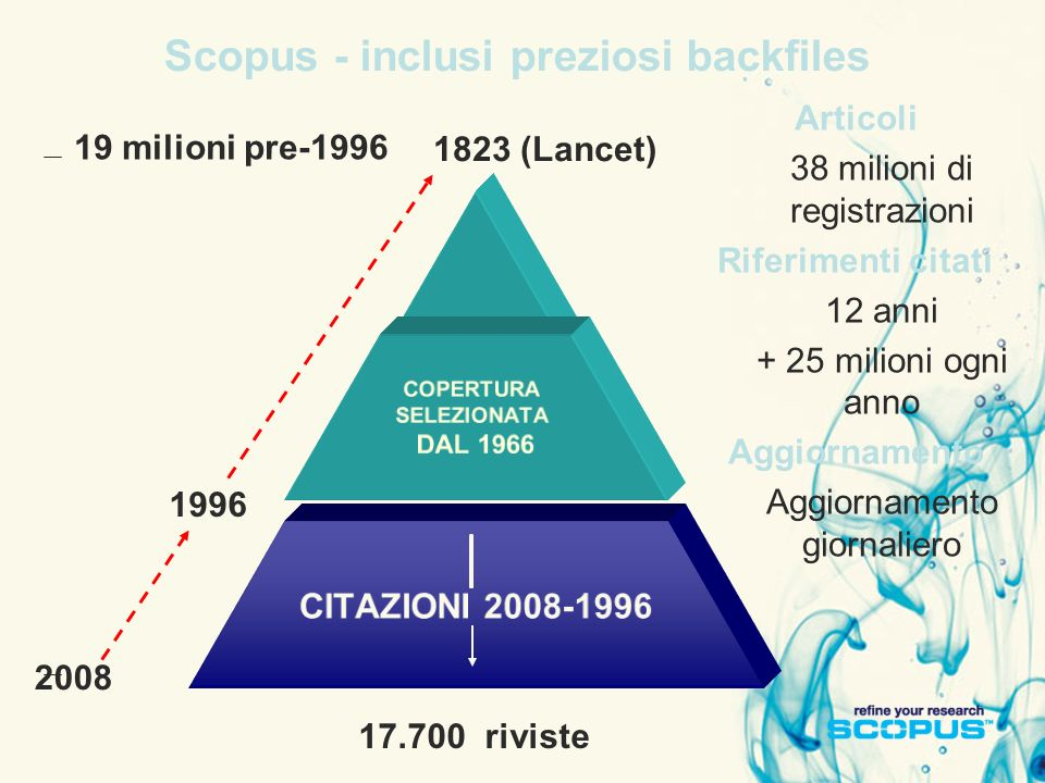 Scopus - inclusi preziosi backfiles