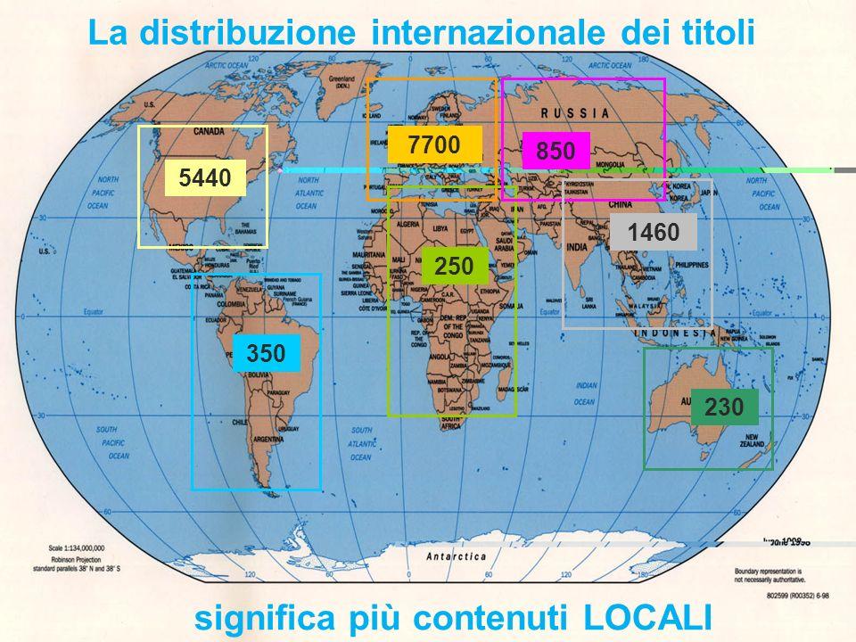 La distribuzione internazionale dei titoli