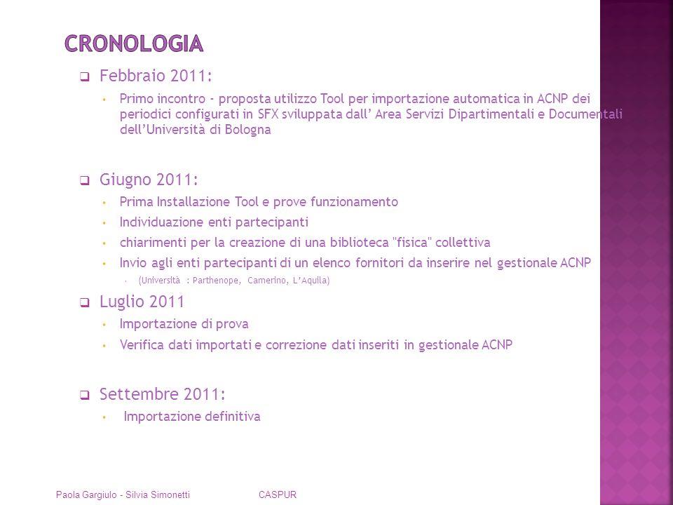 Cronologia Febbraio 2011: Giugno 2011: Luglio 2011 Settembre 2011: