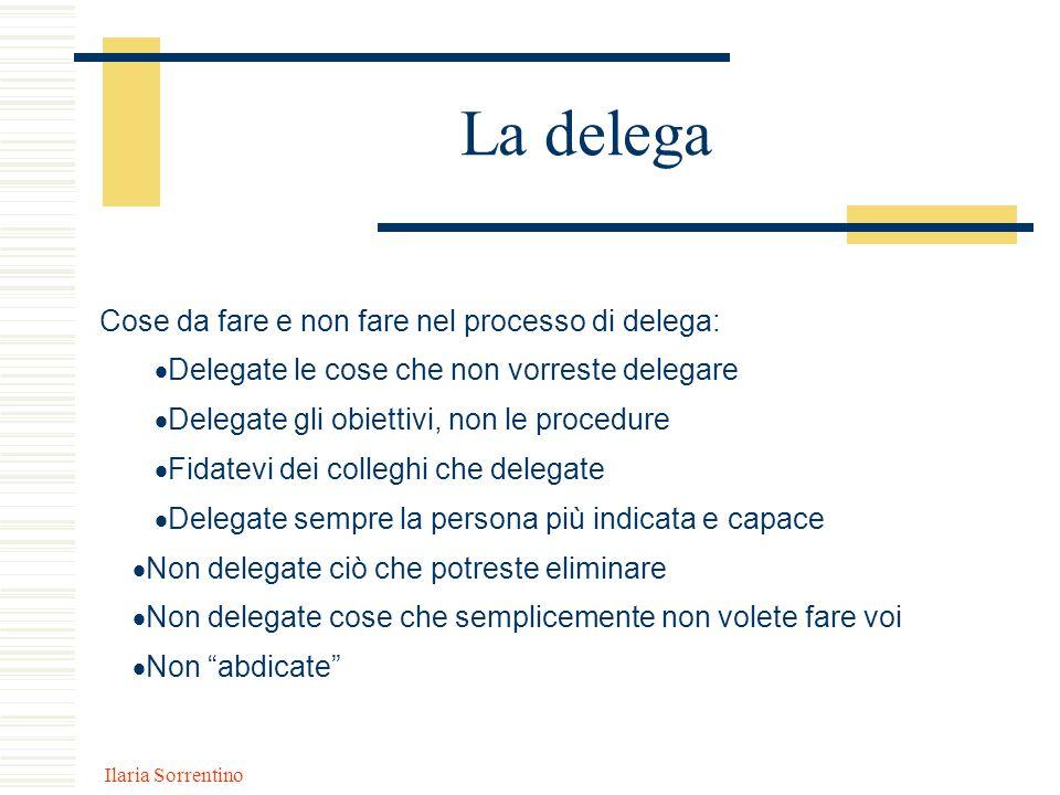 La delega Cose da fare e non fare nel processo di delega:
