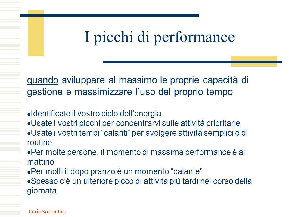 I picchi di performance