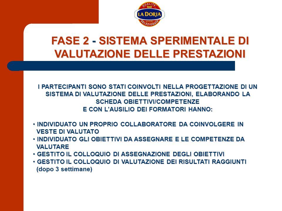 FASE 2 - SISTEMA SPERIMENTALE DI VALUTAZIONE DELLE PRESTAZIONI