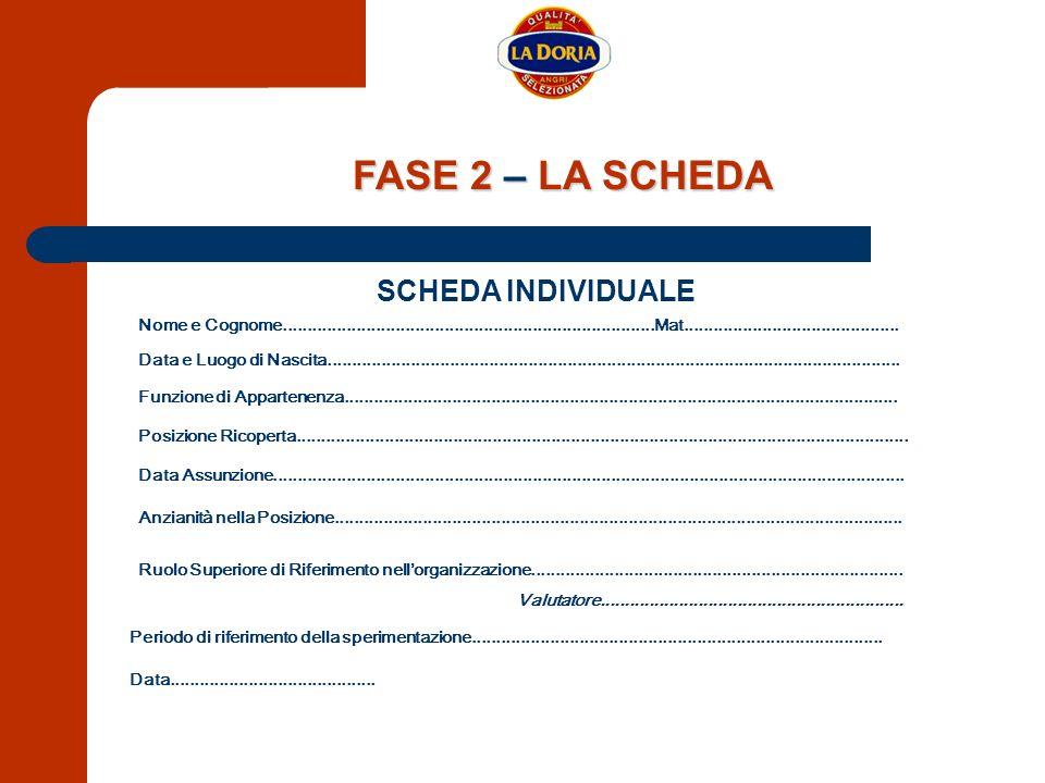 FASE 2 – LA SCHEDA SCHEDA INDIVIDUALE