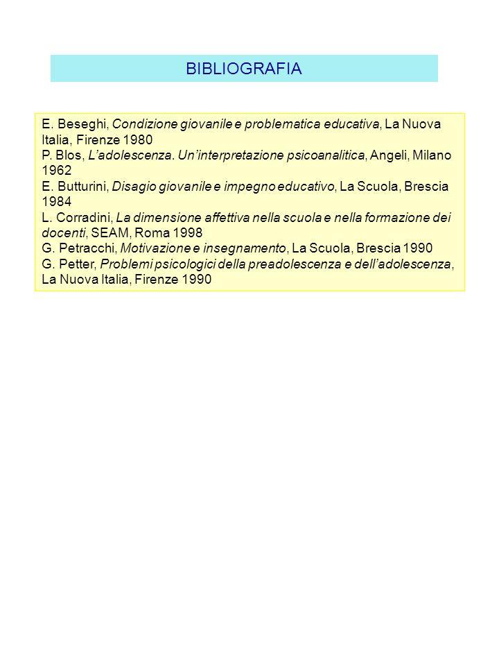 BIBLIOGRAFIA E. Beseghi, Condizione giovanile e problematica educativa, La Nuova Italia, Firenze 1980.