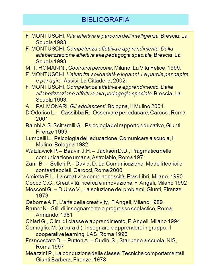 BIBLIOGRAFIA F. MONTUSCHI, Vita affettiva e percorsi dell'intelligenza, Brescia, La Scuola 1983.