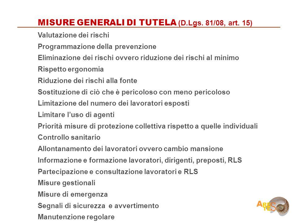 MISURE GENERALI DI TUTELA (D.Lgs. 81/08, art. 15)