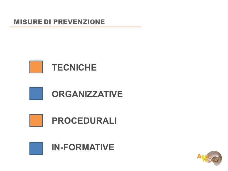 TECNICHE ORGANIZZATIVE PROCEDURALI IN-FORMATIVE MISURE DI PREVENZIONE