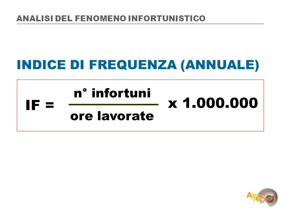 x 1.000.000 IF = INDICE DI FREQUENZA (ANNUALE) n° infortuni