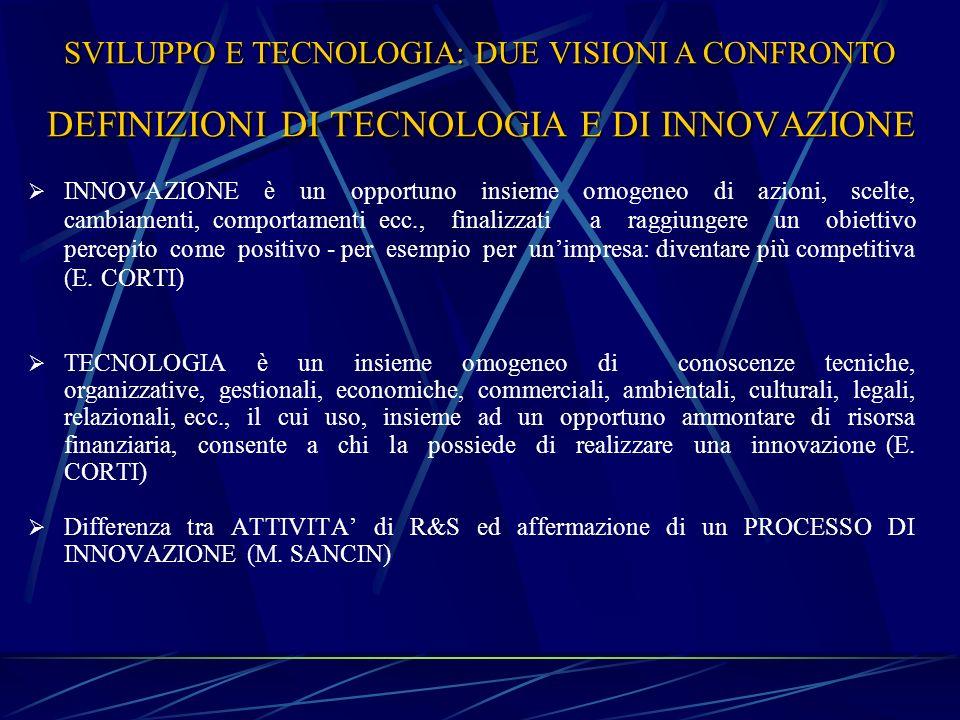 DEFINIZIONI DI TECNOLOGIA E DI INNOVAZIONE