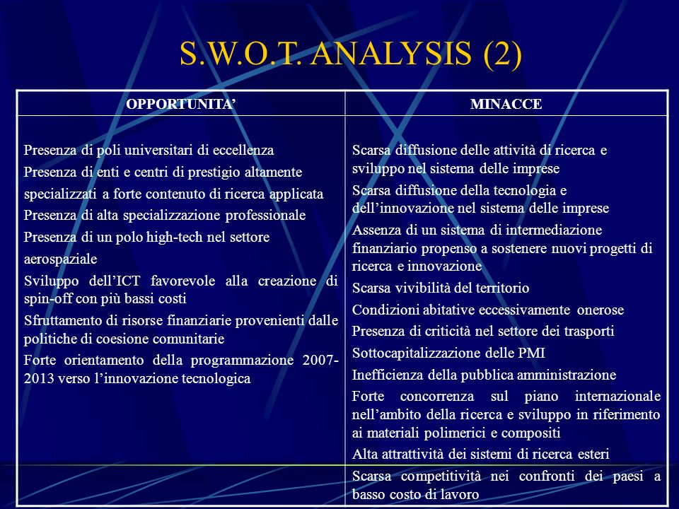 S.W.O.T. ANALYSIS (2) OPPORTUNITA' MINACCE