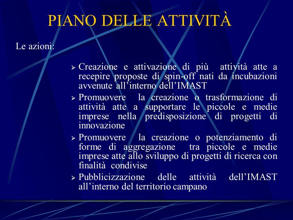 PIANO DELLE ATTIVITÀ Le azioni: