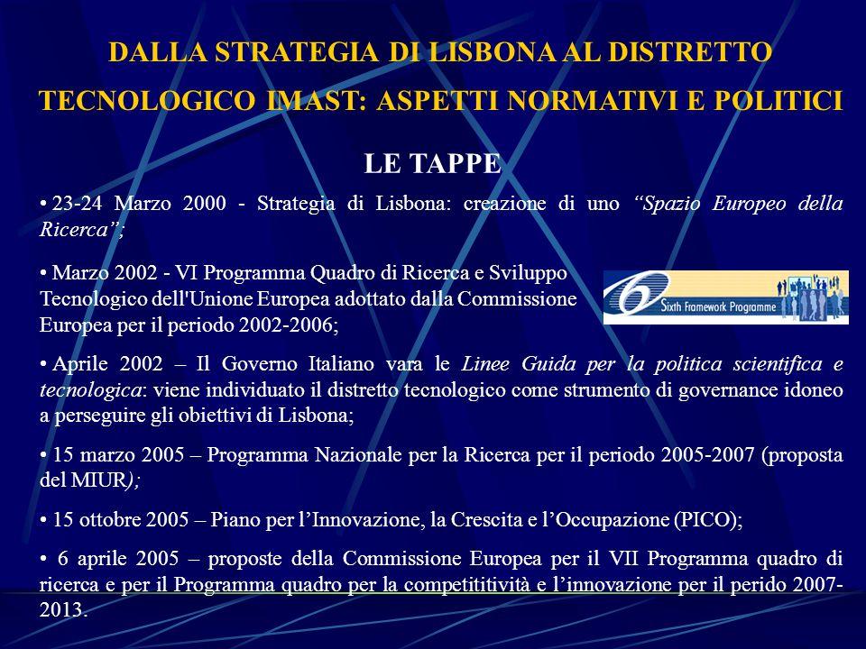 DALLA STRATEGIA DI LISBONA AL DISTRETTO TECNOLOGICO IMAST: ASPETTI NORMATIVI E POLITICI