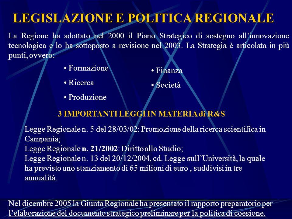 LEGISLAZIONE E POLITICA REGIONALE 3 IMPORTANTI LEGGI IN MATERIA di R&S