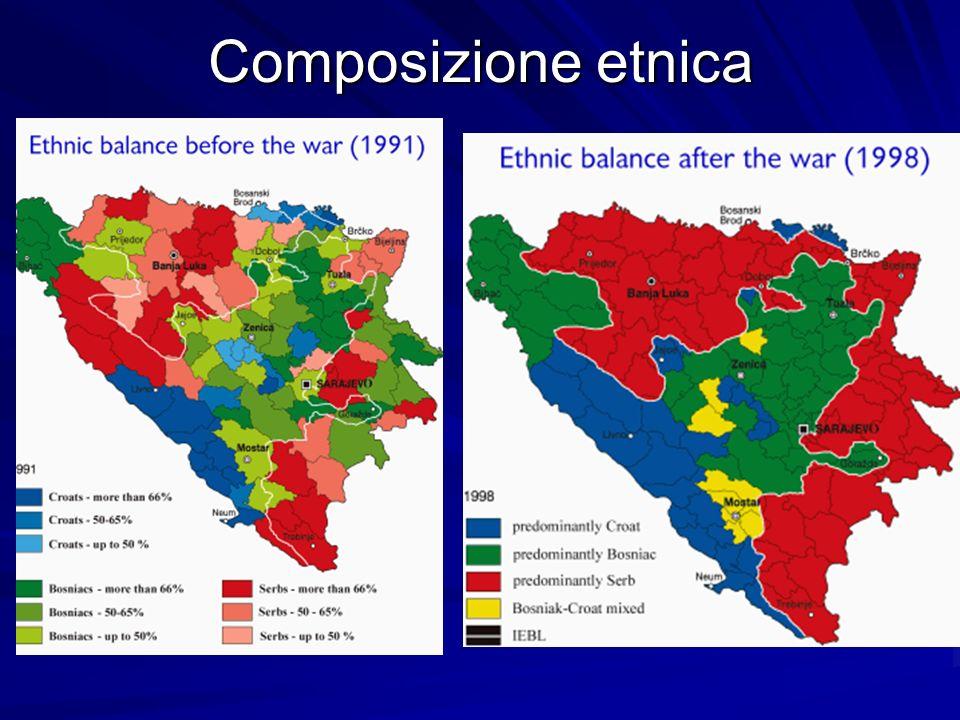 Composizione etnica