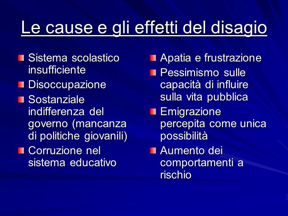 Le cause e gli effetti del disagio