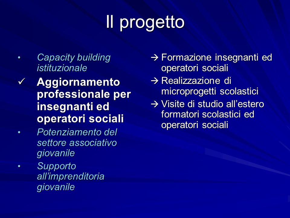 Il progetto Capacity building istituzionale. Aggiornamento professionale per insegnanti ed operatori sociali.