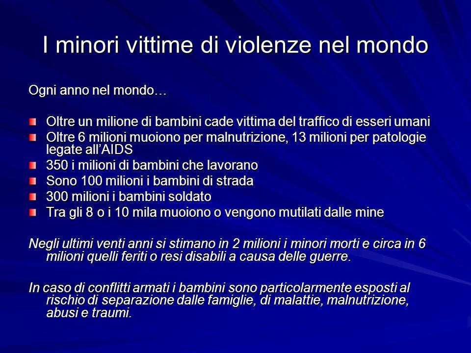 I minori vittime di violenze nel mondo