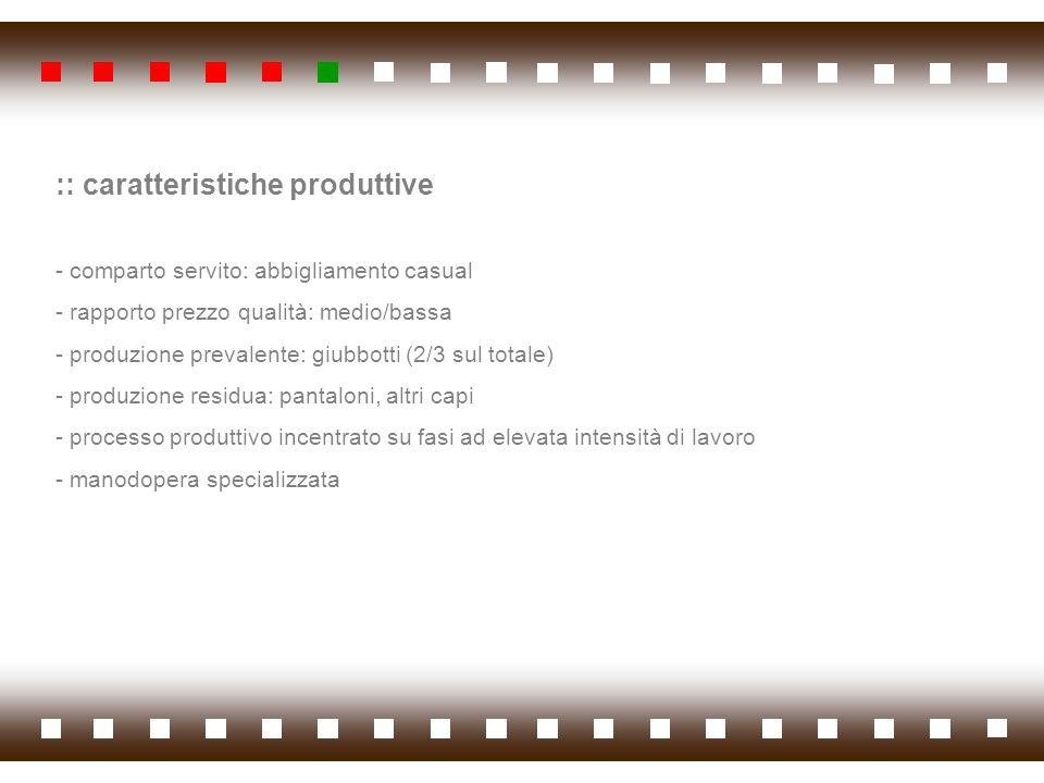 :: caratteristiche produttive