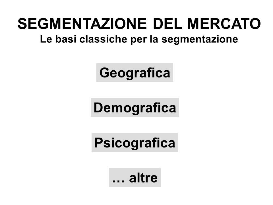 SEGMENTAZIONE DEL MERCATO Le basi classiche per la segmentazione
