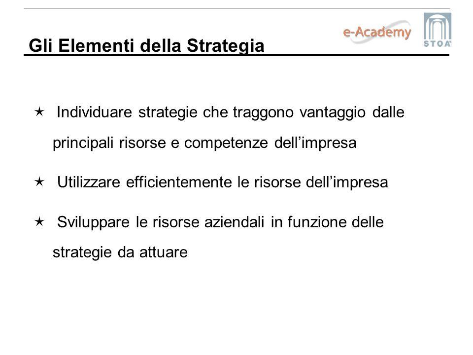 Gli Elementi della Strategia
