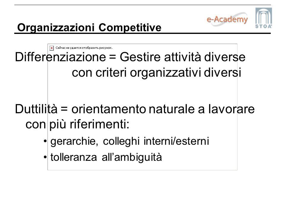 Duttilità = orientamento naturale a lavorare con più riferimenti: