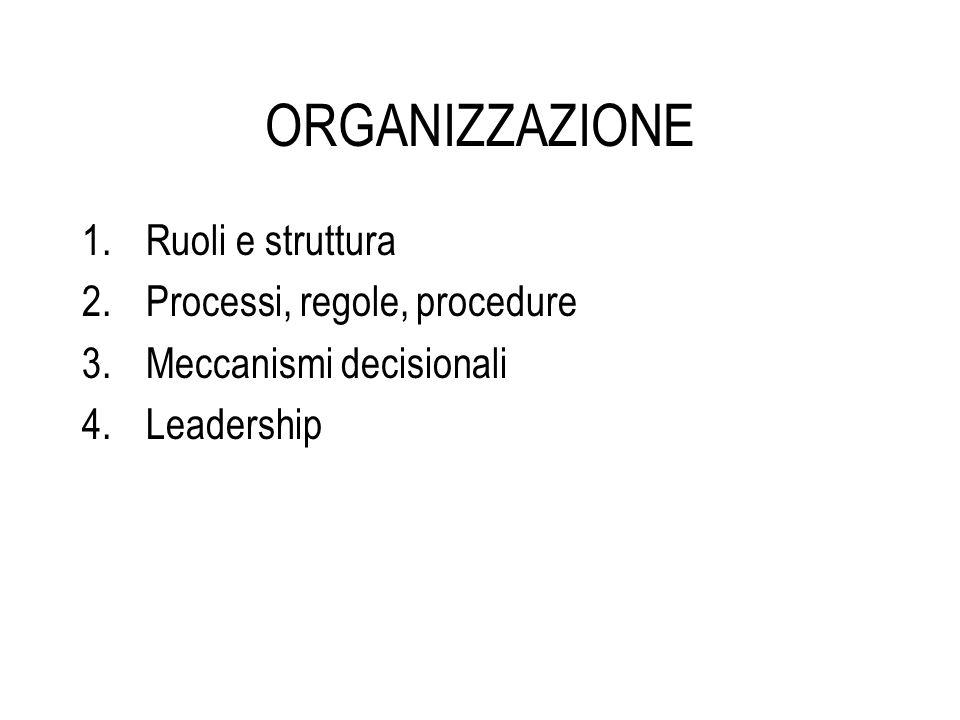 ORGANIZZAZIONE Ruoli e struttura Processi, regole, procedure