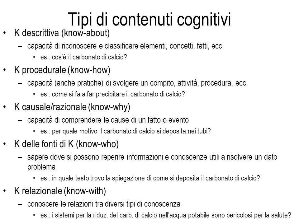 Tipi di contenuti cognitivi
