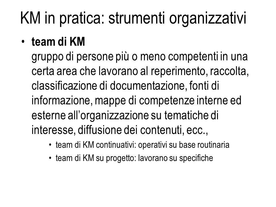 KM in pratica: strumenti organizzativi
