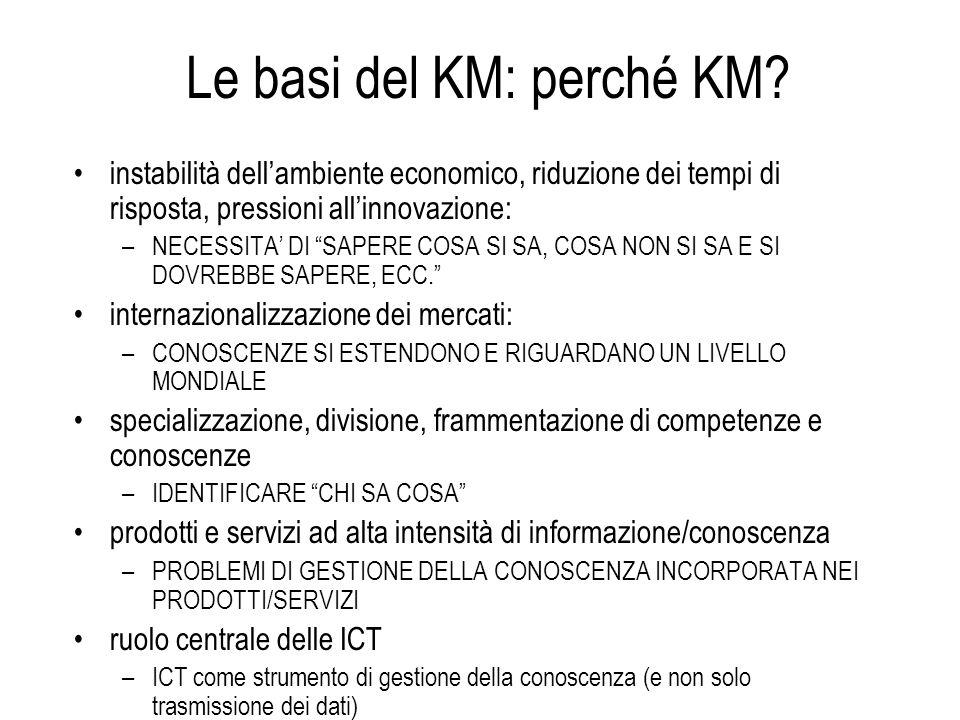 Le basi del KM: perché KM