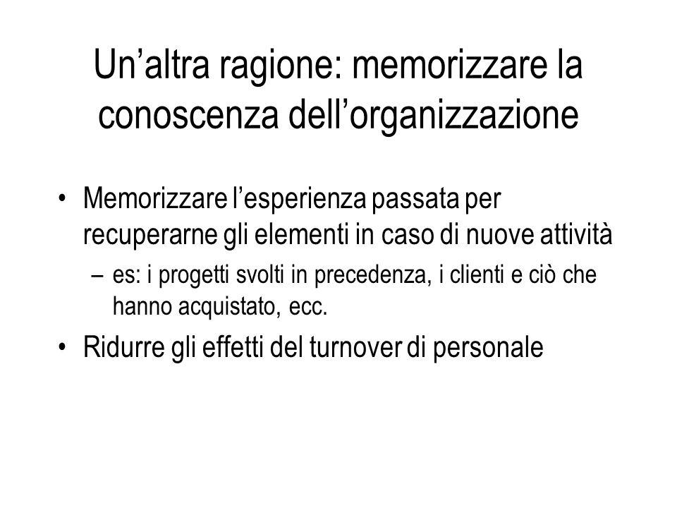 Un'altra ragione: memorizzare la conoscenza dell'organizzazione