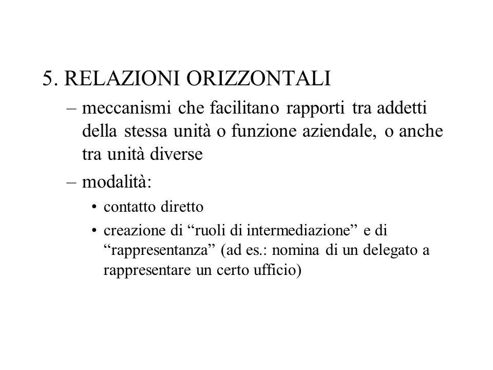 5. RELAZIONI ORIZZONTALI