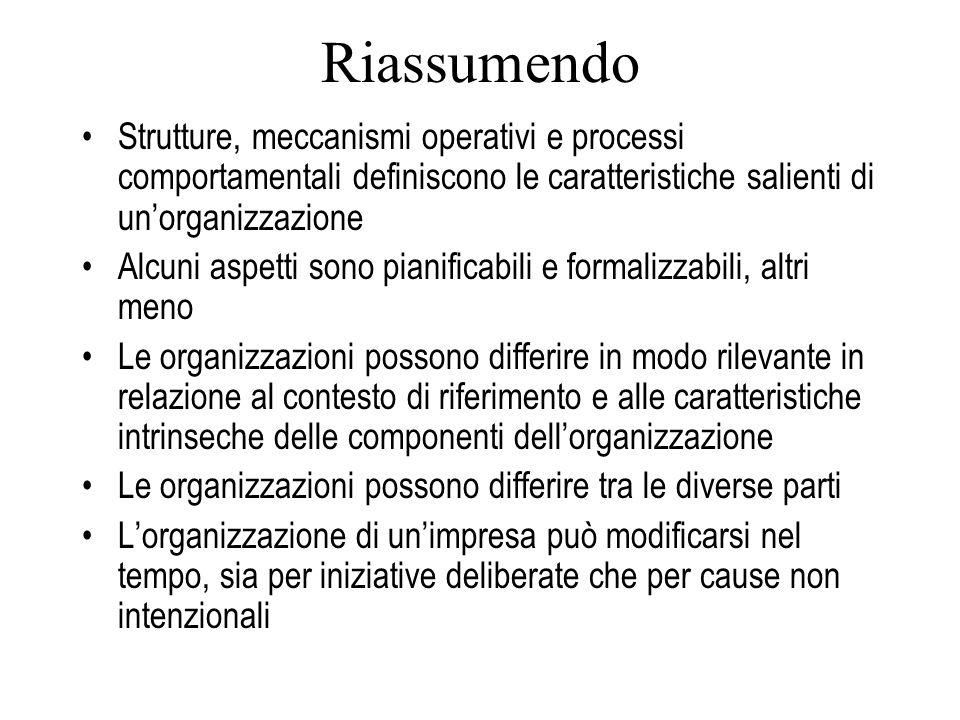 Riassumendo Strutture, meccanismi operativi e processi comportamentali definiscono le caratteristiche salienti di un'organizzazione.