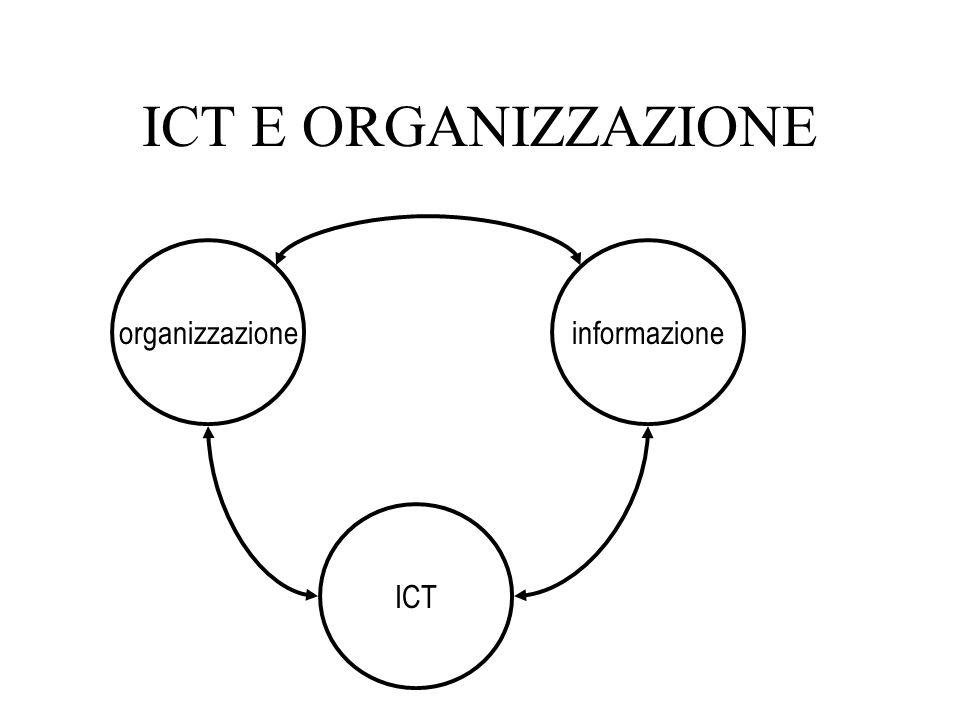 ICT E ORGANIZZAZIONE organizzazione informazione ICT
