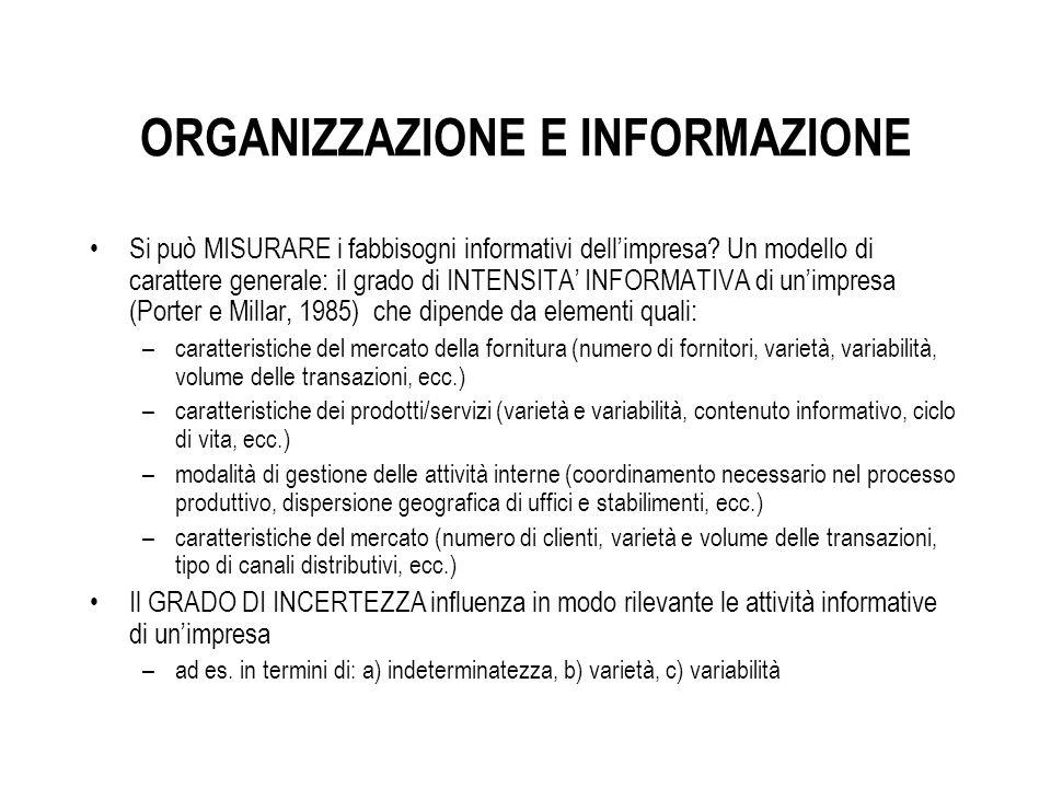 ORGANIZZAZIONE E INFORMAZIONE