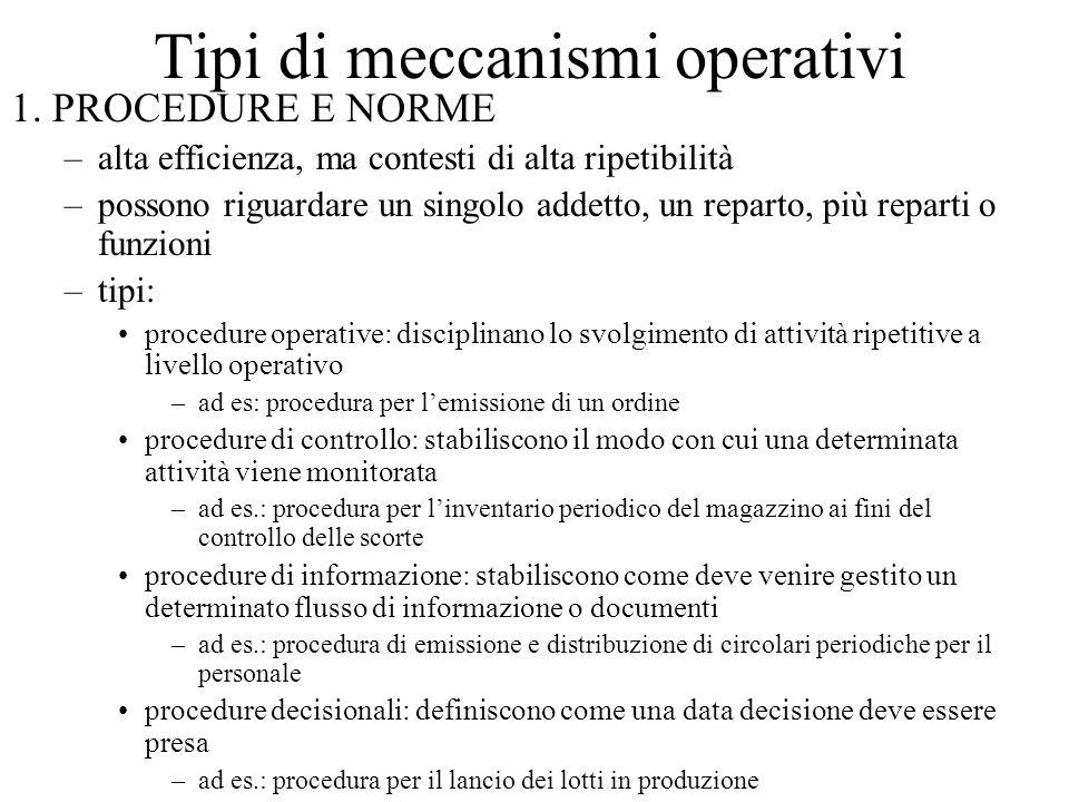 Tipi di meccanismi operativi