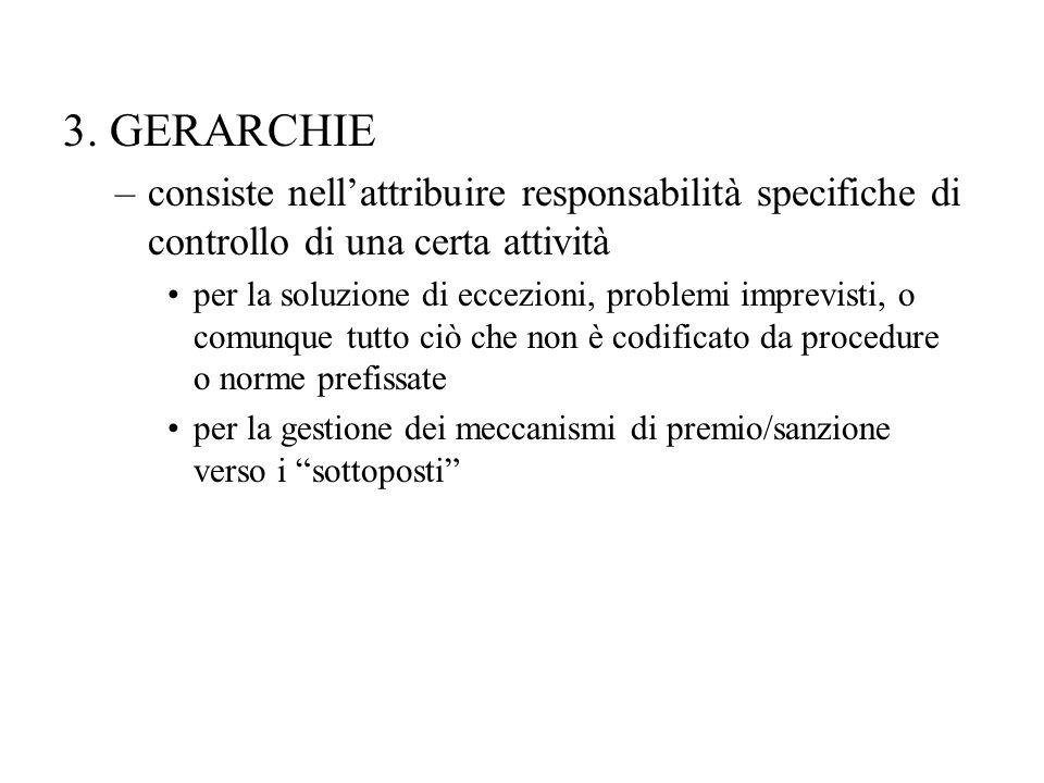 3. GERARCHIE consiste nell'attribuire responsabilità specifiche di controllo di una certa attività.