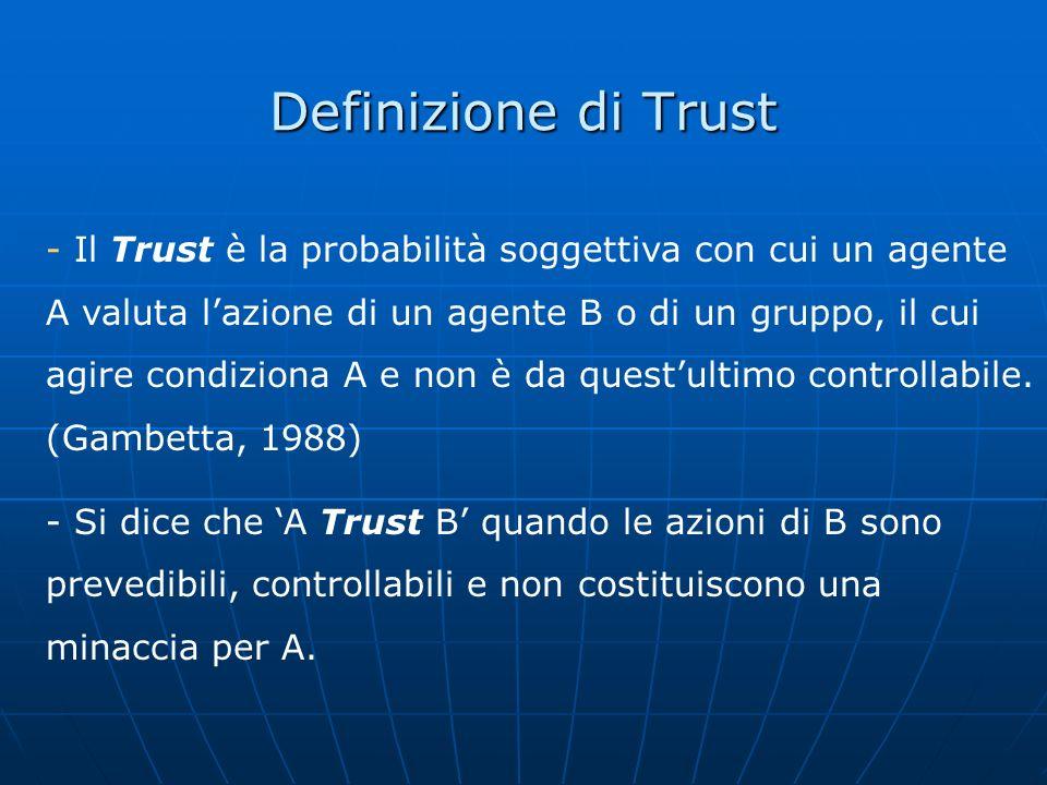 Definizione di Trust