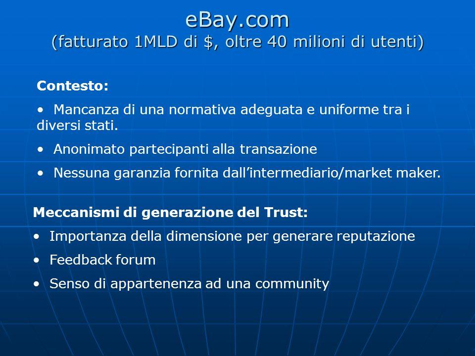 eBay.com (fatturato 1MLD di $, oltre 40 milioni di utenti)