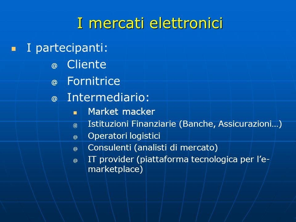 I mercati elettronici I partecipanti: Cliente Fornitrice