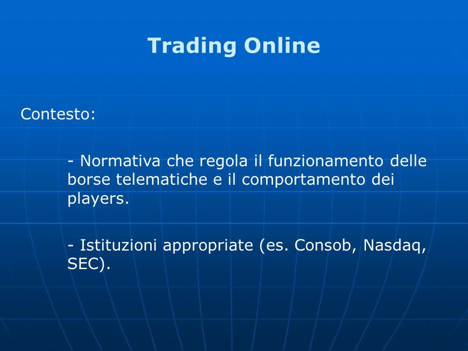 Trading Online Contesto: