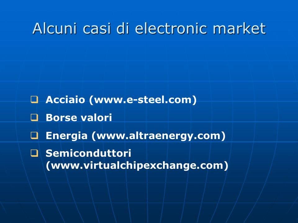 Alcuni casi di electronic market