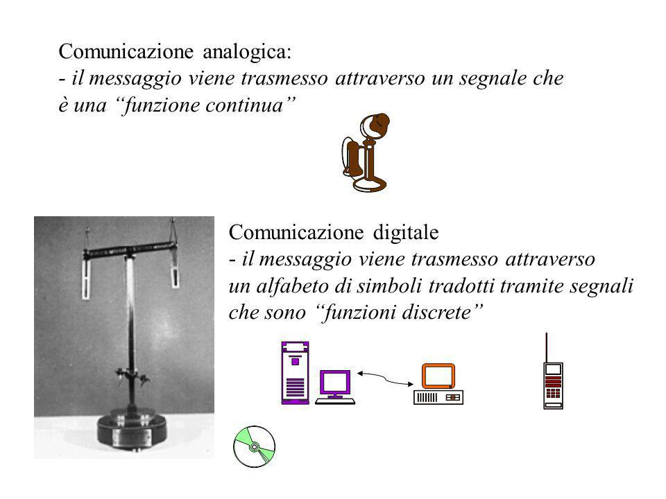 Comunicazione analogica: