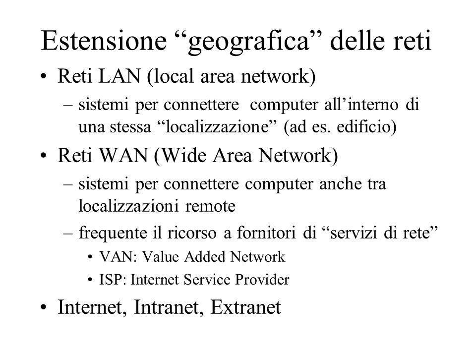 Estensione geografica delle reti