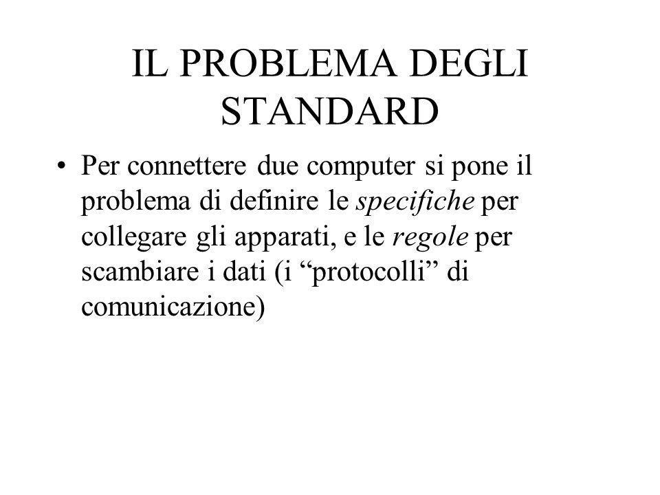 IL PROBLEMA DEGLI STANDARD