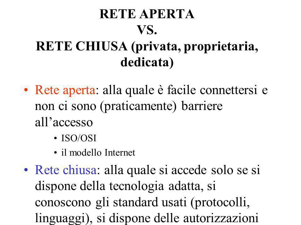 RETE APERTA VS. RETE CHIUSA (privata, proprietaria, dedicata)