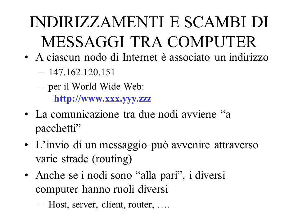 INDIRIZZAMENTI E SCAMBI DI MESSAGGI TRA COMPUTER
