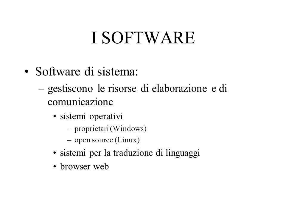 I SOFTWARE Software di sistema:
